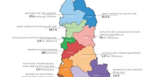 levizjet-e-popullsise-ne-Shqiperi
