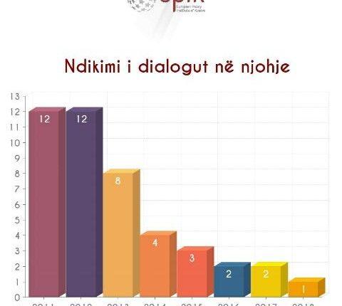 info grafika 1