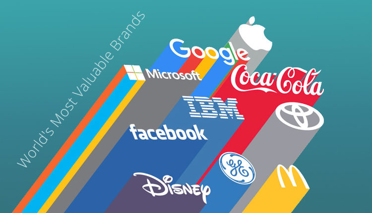 poster-most-valuable-brands